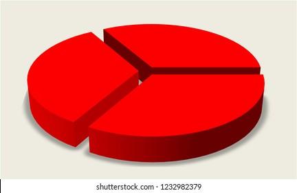 Pie chart. Three thirds