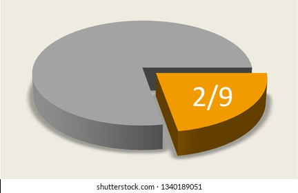 Pie chart two ninths