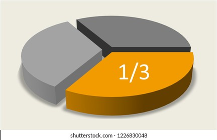 Pie chart. Two-thirds. 2/3.Orange and gray graphic.