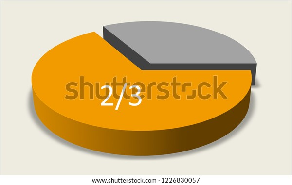 Images of Pie Chart In Thirds - Sabadaphnecottage