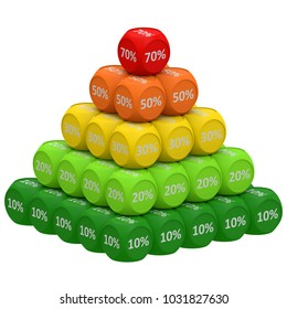 Pile of 3d discount cubes raging from 10 to 70 forming pyramid. Sale promotional concept 3D render