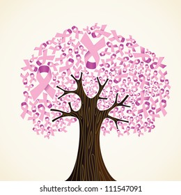 Pink breast cancer ribbon concept tree.