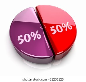 Pink and red pie chart with fifty-fifty percent, glossy and bright 3d render