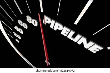 Pipeline Speedometer Measure Sales Prospects Word 3d Illustration
