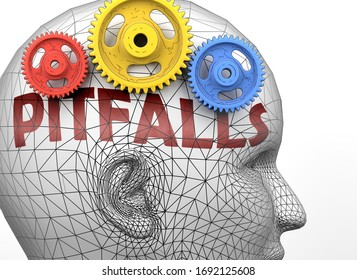 Pitfalls and human mind - pictured as word Pitfalls inside a head to symbolize relation between Pitfalls and the human psyche, 3d illustration