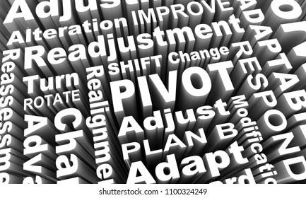 Pivot Change Turn Adjust Alter Course Words 3d Illustraion