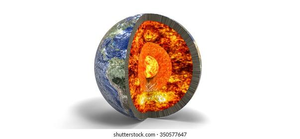Planet earth core  / Earth core 3d