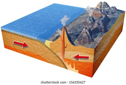 Plate subduction