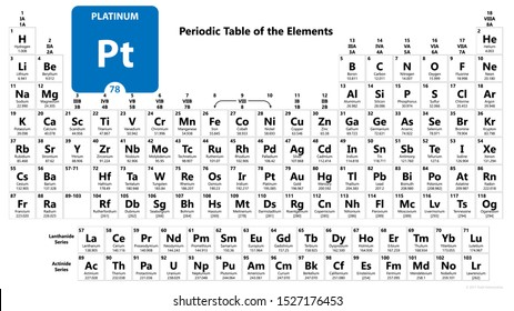 Platinum Pt chemical element. Platinum Sign with atomic number. Chemical 78 element of periodic table. Periodic Table of the Elements with atomic number, weight and Platinum symbol. Laboratory and
