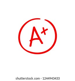 A plus examination result grade latter mark