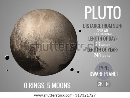Pluto Infographic image presents