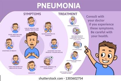 Treatment Pneumonia Images, Stock Photos & Vectors