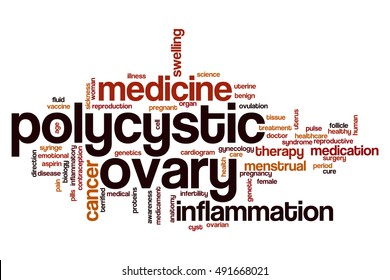 Polycystic ovary word cloud concept