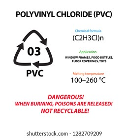 Polyvinyl chloride PVC. Plastic marking. Application, melting temperature, suitable for the production of food packages. International Earth Day. Infographics. illustration.