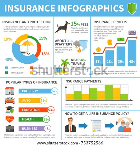 insurance company after disaster flyer template  Popular Insurance Companies Types Polices Coverage Stock ...