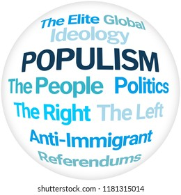 Populism Word Cloud on White Background