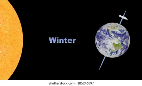 Position of Earth through the winter - Elements of this image furnished by NASA
