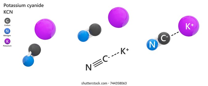 Potassium cyanide is a compound with the formula KCN or CKN. It is used in gold mining, organic synthesis, and electroplating. 3d illustration. The molecule is represented in different structures.