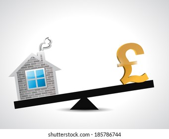 pound real estate balance industry illustration design over a white background