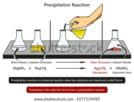 Precipitation Reaction Infographic Diagram Example Mixing Stock