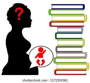 Pregnancy books for expecting Mothers. Pregnant woman reading through educational books to be prepared for the unborn baby