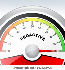 Proactive Vs Reactive Gauge Representing Taking Aggressive Initiative Or Reacting. Taking Charge Versus Late Action - 3d Illustration