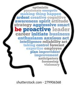 Proactive in word cloud concept