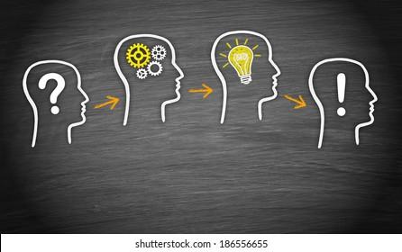 Problem - Analysis - Idea - Solution