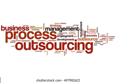 Process outsourcing word cloud concept