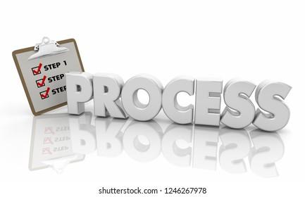 Process Steps Task Checklist Word 3d Illustration