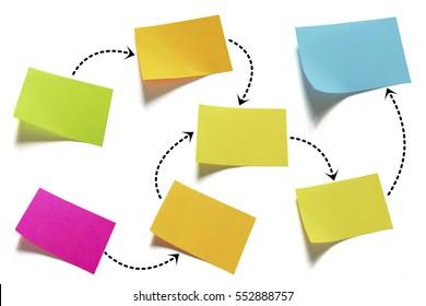 Processes flow template