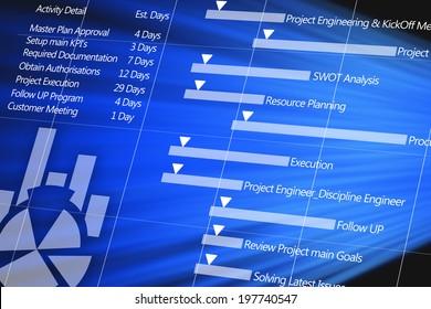 Project plan detail on digital display