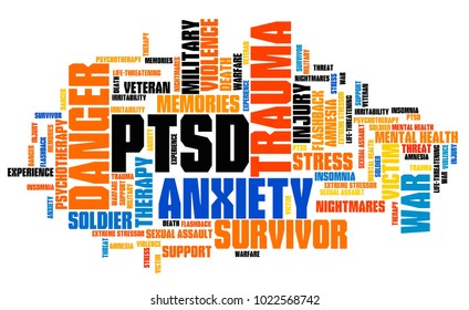 PTSD - post traumatic stress disorder. Mental health problem. Word cloud sign.