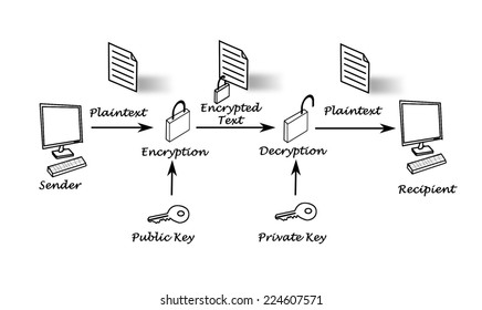 Private Key Images, Stock Photos & Vectors | Shutterstock