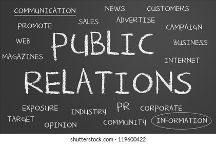 Public Relations word cloud written on a chalkboard