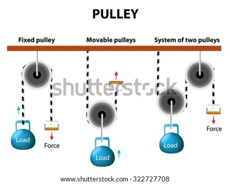 pulley block tackle simple machineのイラスト素材 322727708