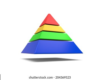 Pyramid diagram with four component layers in colors