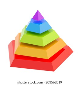 Pyramid divided into five colorful segment layers, isolated over the white background