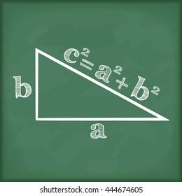 Pythagoras' theorem on blackboard