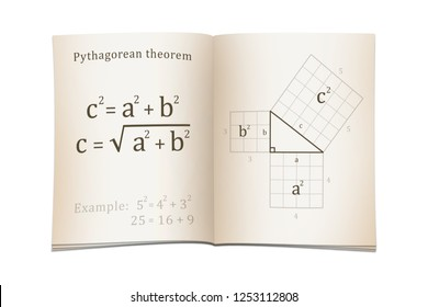 The Pythagorean theorem, also known as Pythagoras' theorem, open book with example
