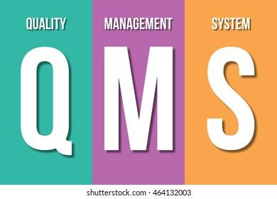 QMS, quality management system concept