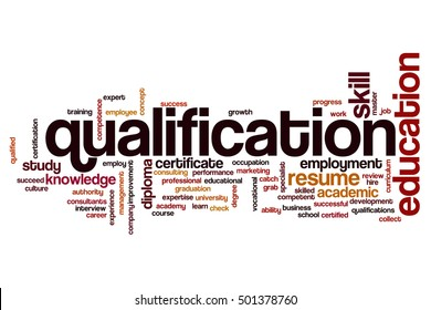 Qualification word cloud concept