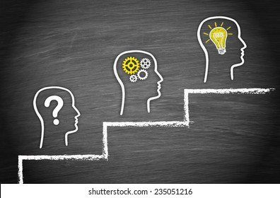 Question - Think - Solution