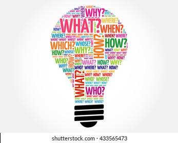 Question words bulb, word cloud concept