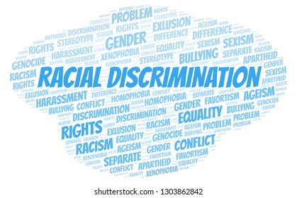 Racial Discrimination - type of discrimination - word cloud.