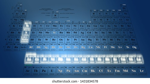 Rare Earth Metals Elements Periodic Table