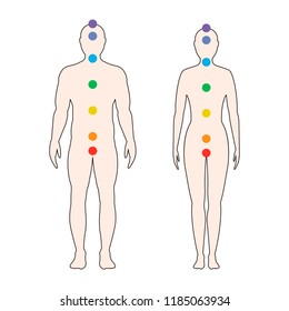 Raster copy. Chakras on the human body. Silhouette of a man and a woman with seven colored sacred points.