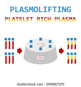 raster copy Platelet rich plasma. Plasmolifting, modern method of treatment of PRP. Test tube with blood and centrifuge.