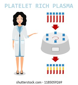 Raster copy. Platelet rich plasma. Nurse or woman doctor explains the generation modern method of treatment of PRP. Test tube with blood and centrifuge.