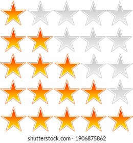Rating system with bright orange stars